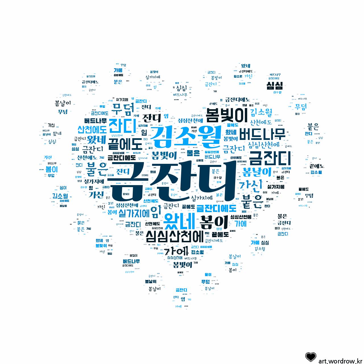 워드 클라우드: 금잔디 [김소월]-18